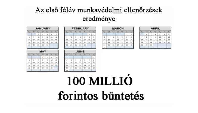 Munkavédelem: 100 MILLIÓ forint bírság az első hat hónapban