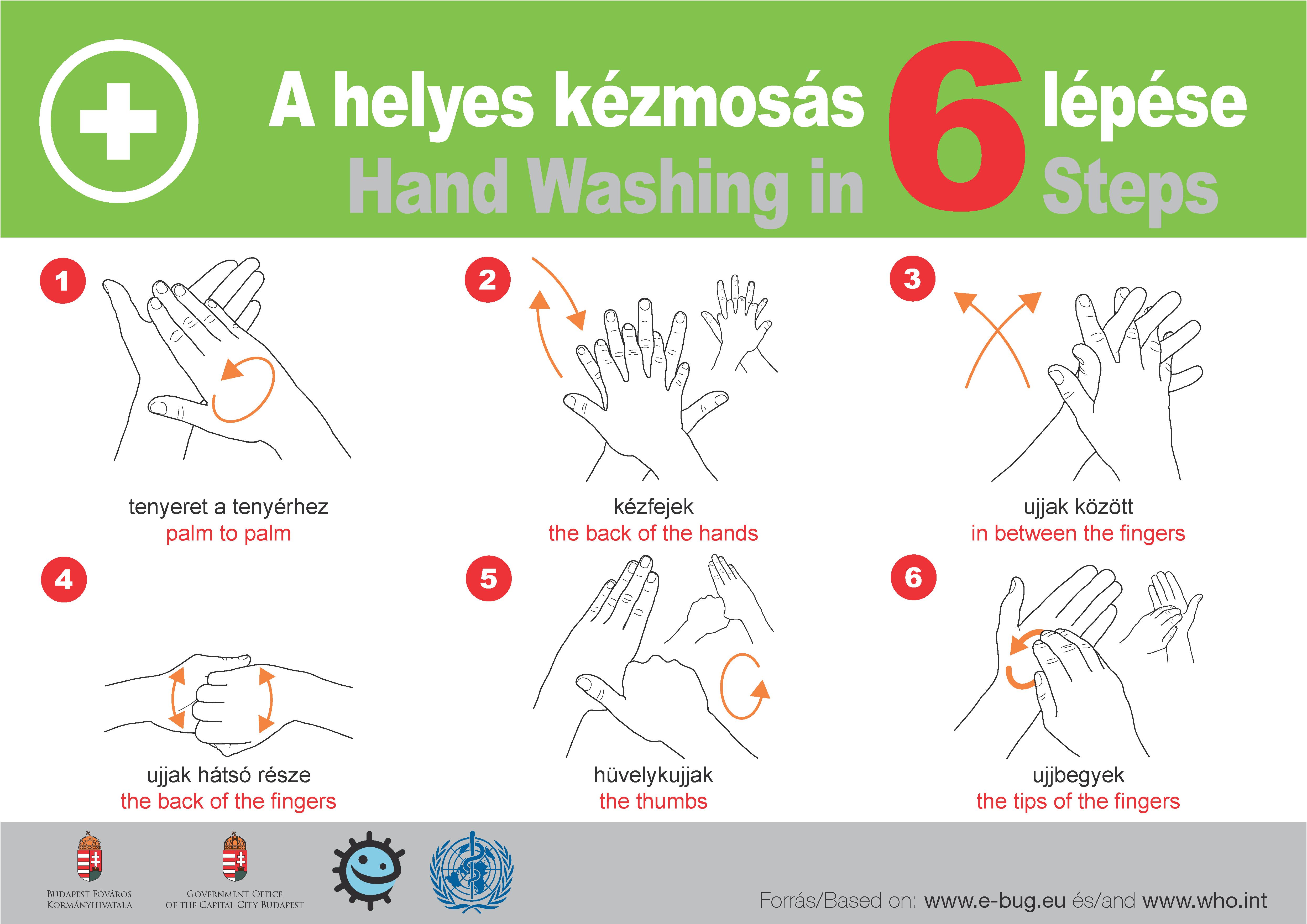 A helyes kézmosás folyamata